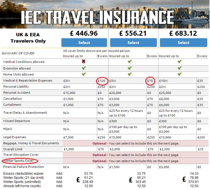 Basic Travel Insurance For Seniors