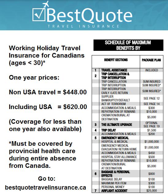 European Travel Insurance Comparison